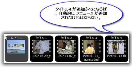 DVDStyler : メニューの日本語対応&修正